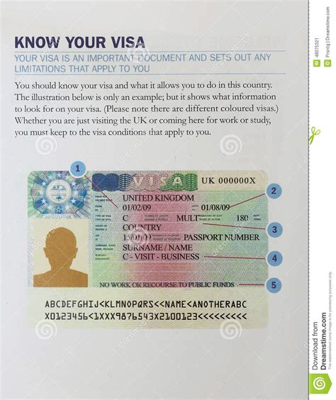 Work Permit In Uk After Mba by Uk Visa Explained Stock Photo Image 48075321