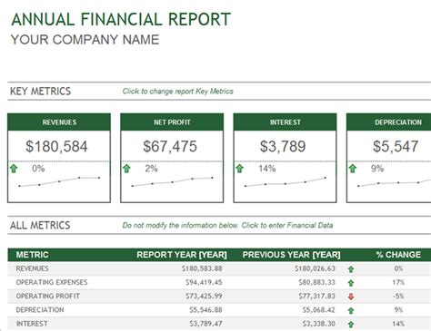 financial report templates annual financial report office templates