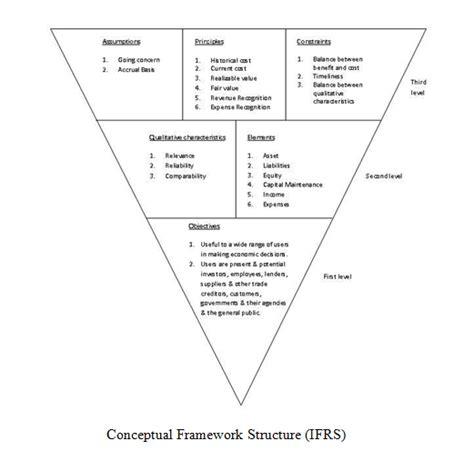 Akuntansi Dasar Berbasis Psak meme bali kerangka konseptual dan pelaporan keuangan