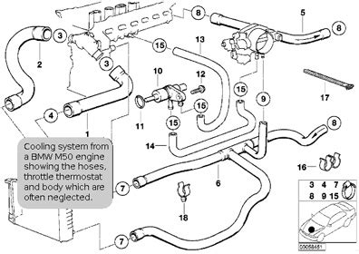 m50 bmw wiring diagram wiring source