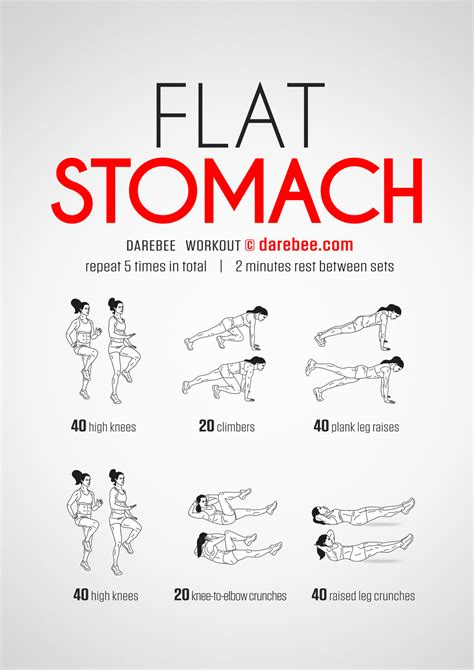 Workouts At Your Desk Flat Stomach Workout