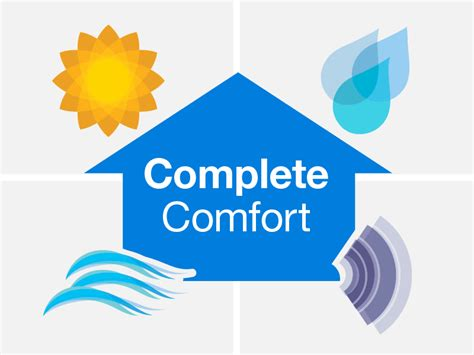 Complete Comfort by Certaspray 174 Closed Cell Spray Foam Insulation Certainteed