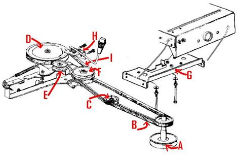 yard machine lawn mower belt diagram yard machine mower belt diagram php attachmentid