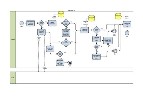 bpmn diagram business process model and notation archives smarter solutions