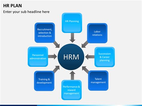 ppt templates for hr presentation hr plan powerpoint template sketchbubble