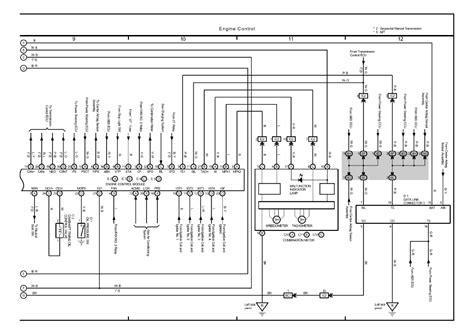 wiring diagram 2003 bonneville interior get free image