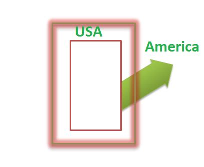 H1b Visa After Mba In Usa by In America On H1b Visa List Of Things To Do After