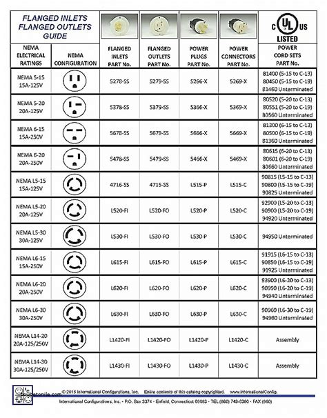 nema l6 30p wiring diagram wiring diagram