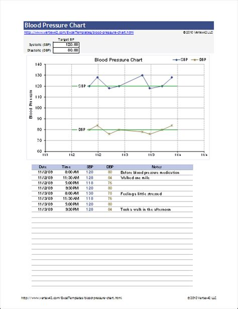 blood pressure template free blood pressure chart and printable blood pressure log