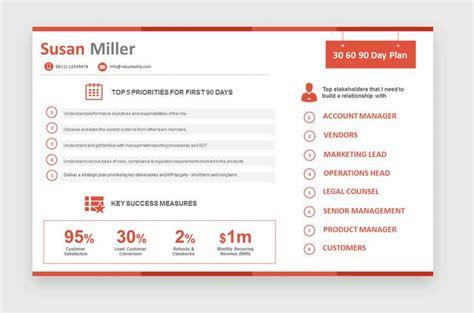 application letter prezi 30 60 90 day plan template free premium
