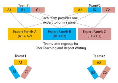 Instructional Strategies For Teachers Jigsaw Teaching Strategy Jigsaw Strategy Template
