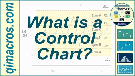 control charts what are you controlling katherine s rowell