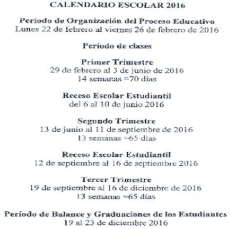 Calendario 2016 Panama Canasta Basica 507 Inicio A 241 O Escolar 2016 En Panama