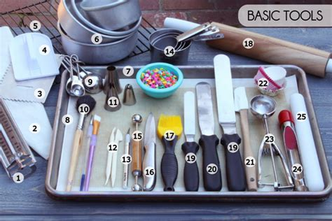cake decorating tools equipment 2017 diy how to advice