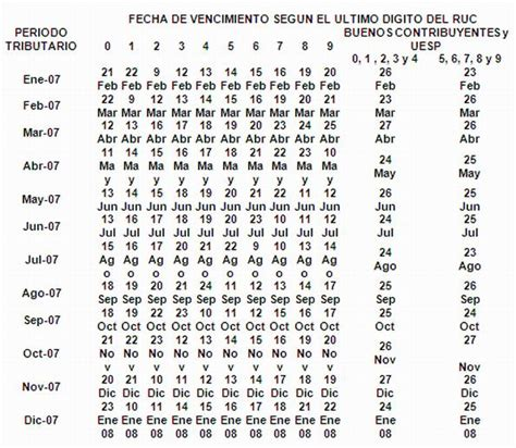 cronograma de pagos sector pblico cronograma de pagos sector publico 2016 apexwallpapers com
