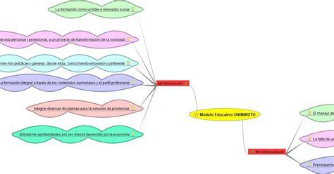 imagenes modelo educativo uniminuto el blog de jair beltr 225 n mapa mental sobre el modelo