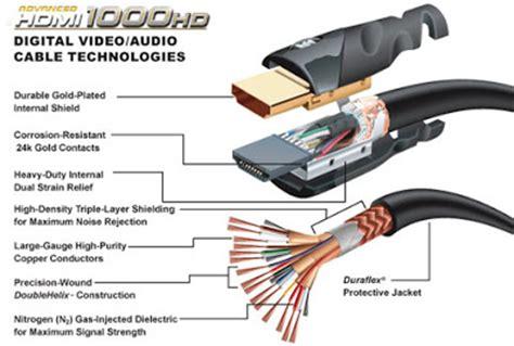 Kabel Hdmi 3 In 1 Kode Ss5386 1 tulumba cine alquiler de equipos 4k hd alquiler de