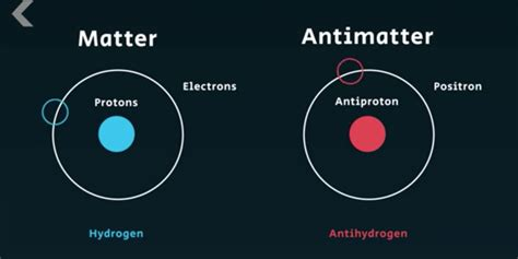 and antimatter antimatter the k2p