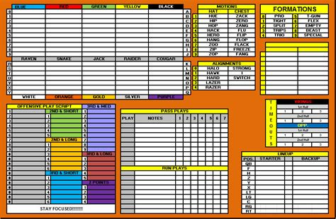Football Coaches Play Sheet Template Aiyin Template Source Football Play Cards Template