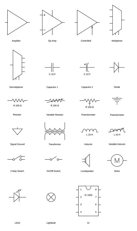 circuit diagram symbols circuit diagram symbols lucidchart