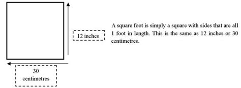 how to calculate dimensions from square feet how much space do i need storage co uk