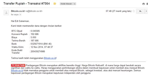 converter btc to idr satuan bitcoin ke rupiah what is happening to bitcoin in