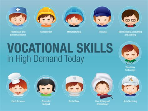 evaluate sociological perspectives on vocational education