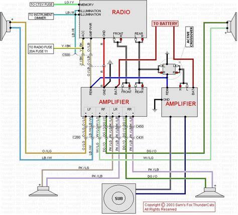 kenwood car audio wiring diagram kenwood car stereo wiring diagram diy