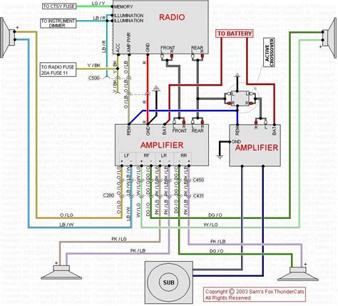 wiring diagram car stereo httpbookingritzcarltoninfo