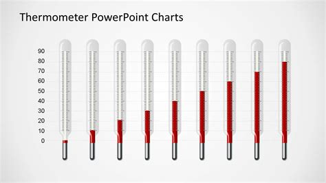 Thermometer Powerpoint Charts Slidemodel Powerpoint Thermometer Chart