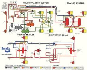 Air Brake System Diagram On Trailers Truck Air Brakes Diagram Desert Truck Supply Brake