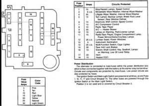 1989 ford ranger need fuse panel diagram for 89 ford range