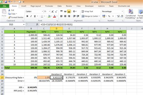 Irr Calculator Calculating Internal Rate Of Return Irr Using Excel Excel Vba Dc Design Npv Irr Excel Template