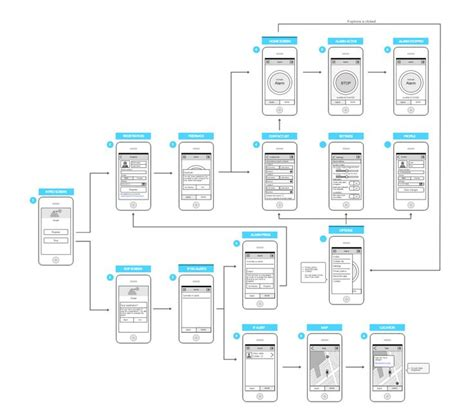 best flowchart app 11 best mobile app flowchart images on