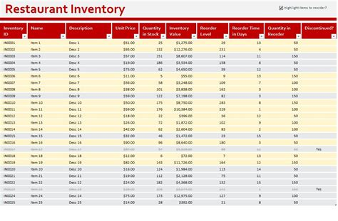 Restaurant Inventory Sheet Restaurant Inventory Template Restaurant Food Inventory Template