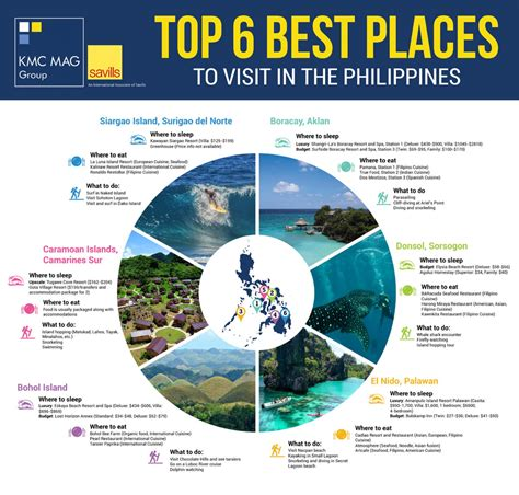 where is the best place to see the northern lights here are the top 6 places to visit in the philippines it