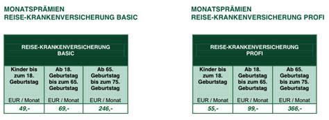 bmw kreditkarte auslandskrankenversicherung monatspreise f 252 r die auslandskrankenversicherung der