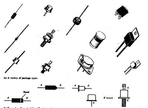 dioda panas fungsi dioda dalam bidang elektronik cstvj