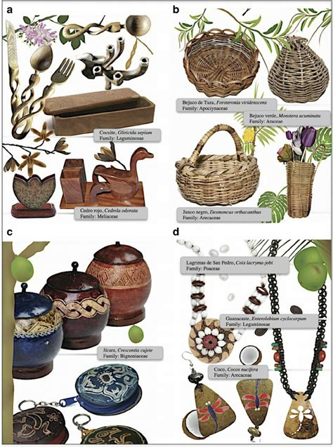 Handcraft Items - sle page from the catalogue of diverse handicraft items