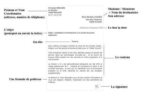 Un Exemple De Lettre Amicale Formule De Politesse Lettre Amicale
