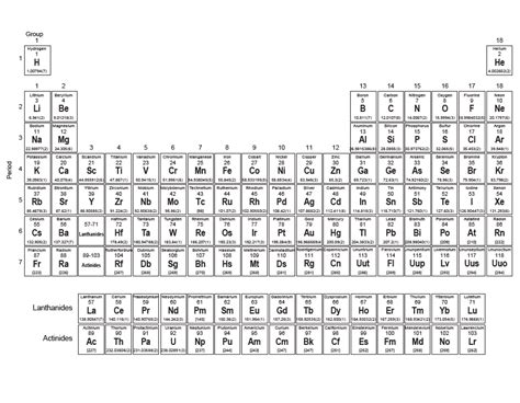Periodic Table Worksheet High School by Printable Chemistry Tests And Worksheets Middle