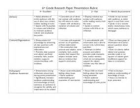 Write Chapter 5 Research Paper by Write Chapter 2 Research Paper Vivere Senza Dolore
