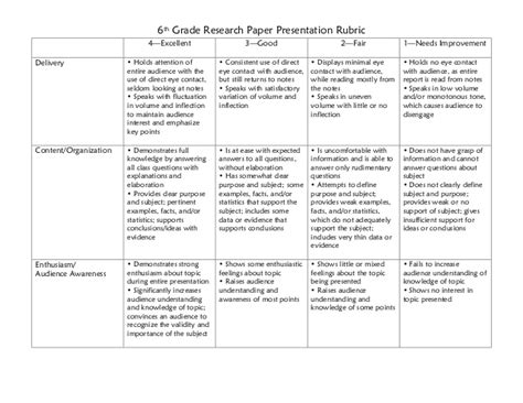 biography generic structure research paper presentation rubric
