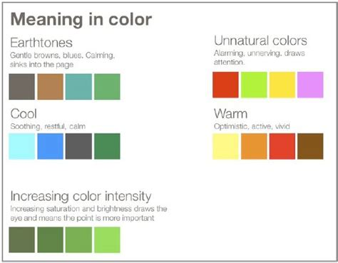 mood colors meaning 51 best images about colour themes on