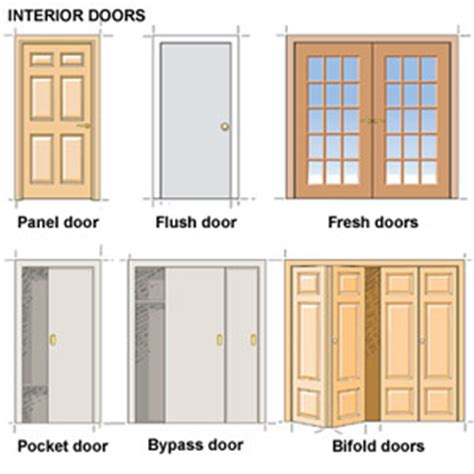 different interior styles door types and styles selecting doors windows for your