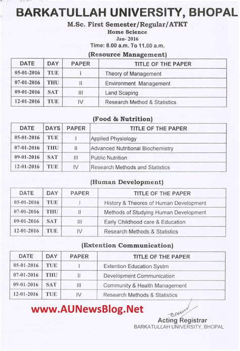 Mba 1st Sem Result Bu Bhopal 2015 by Barkatullah Pg Exams Time Table January 2016