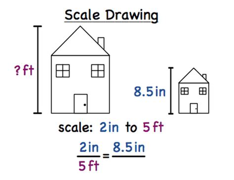 drawing to scale lesson 3 4 writing solving proportions faribault publi