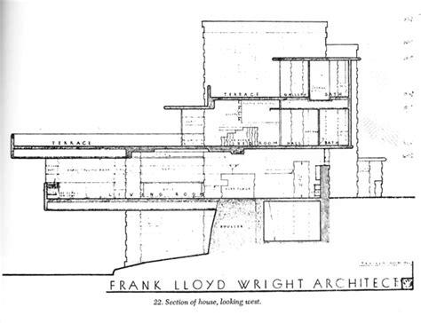 Kentuck Knob Floor Plan kazimir malevich on technology and architecture