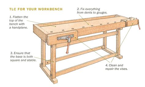 easy wood workbench plans smart woodworking projects