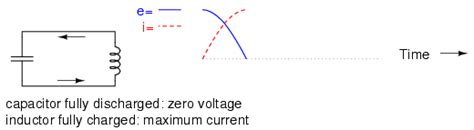 maximum current in inductor lessons in electric circuits volume ii ac chapter 6